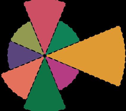 designprinciplescis_polarplot